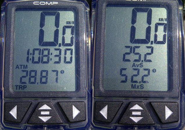 25.2kph; 28.9km