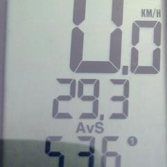 1st Stop: avg 29.3kph@35.8km